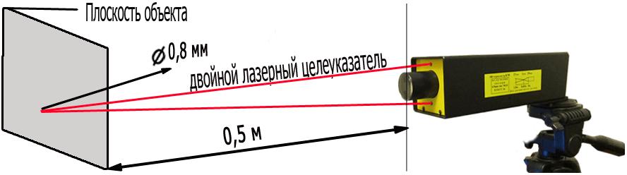 бесконтактный пирометр КМ3ст-Термикс